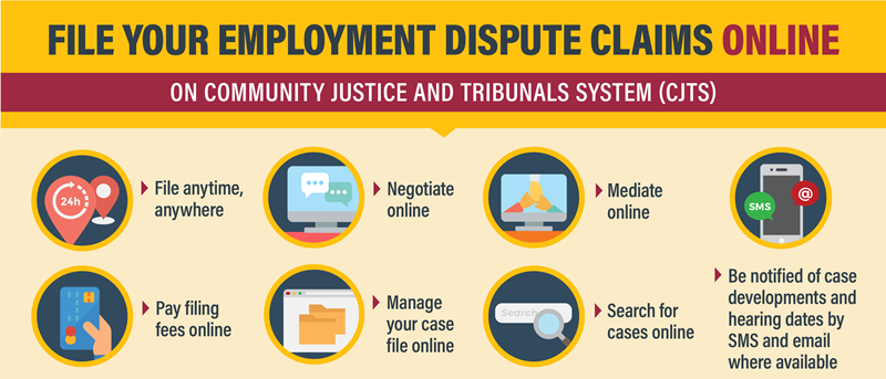 Employment Claims Can Now be Filed Online