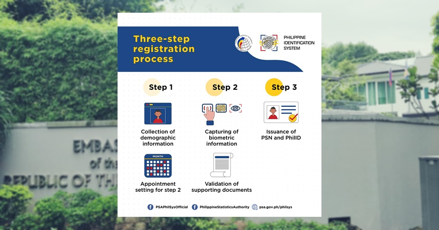 PH Rolls Out National ID Online Registration: Here Are 3 Steps to Apply